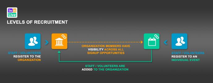 3. Workflow_Recruitment