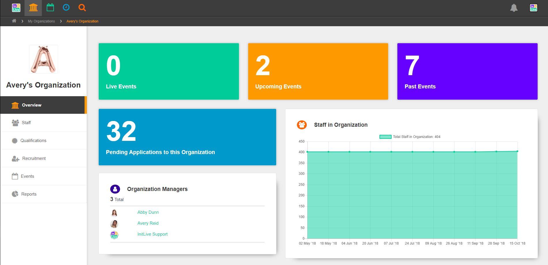 Org screenshot